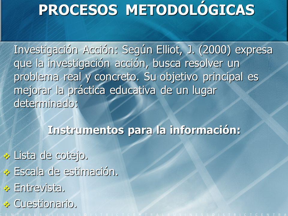 PROCESOS METODOLÓGICAS Investigación Acción: Según Elliot, J. (2000) expresa que la investigación acción, busca resolver un problema real y concreto.