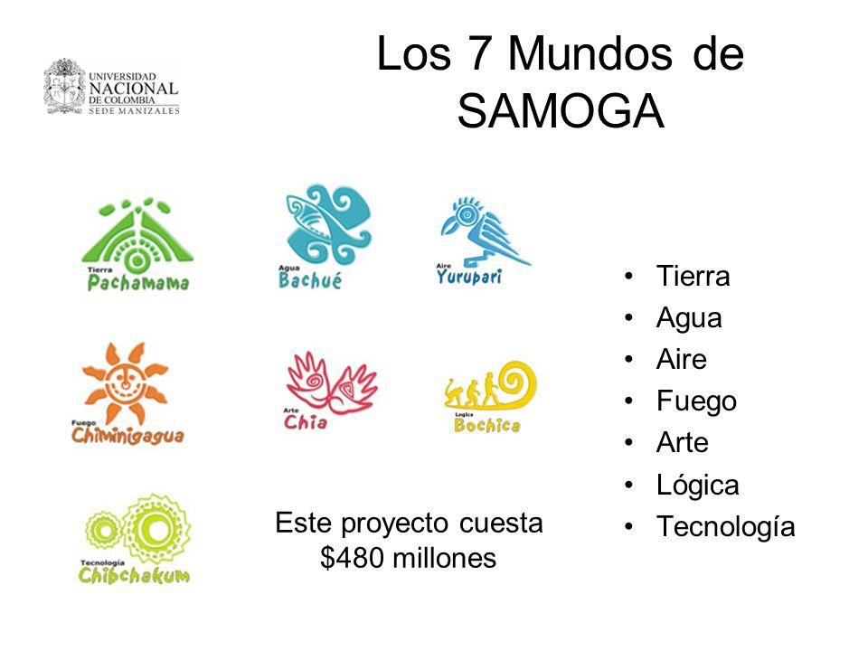 Los 7 Mundos de SAMOGA Tierra Agua Aire Fuego Arte Lógica Tecnología Este proyecto cuesta $480 millones