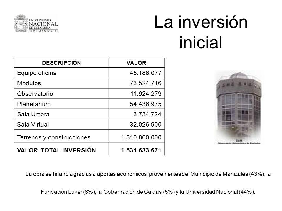La obra se financia gracias a aportes económicos, provenientes del Municipio de Manizales (43%), la Fundación Luker (8%), la Gobernación.de Caldas (5%