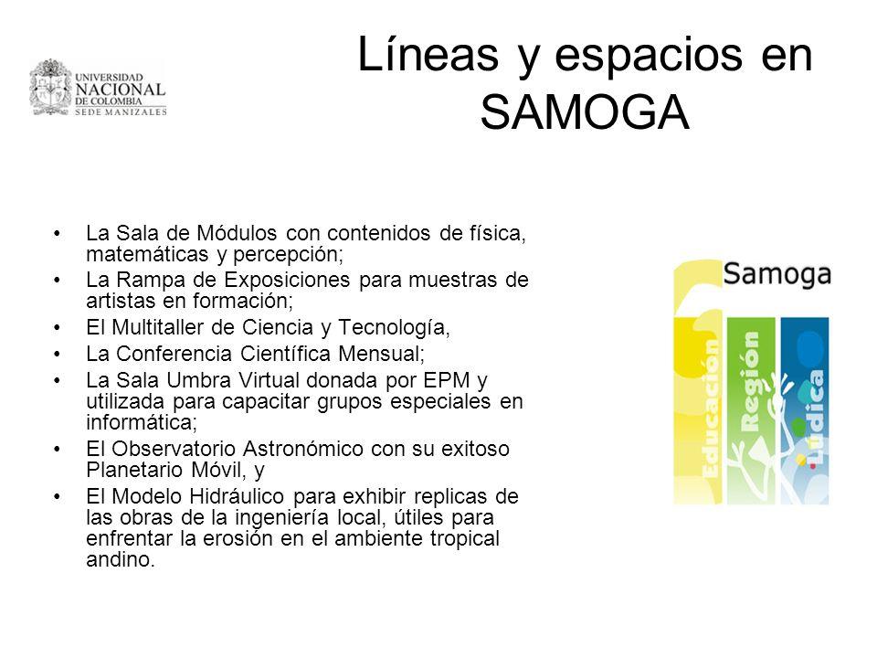 Líneas y espacios en SAMOGA La Sala de Módulos con contenidos de física, matemáticas y percepción; La Rampa de Exposiciones para muestras de artistas