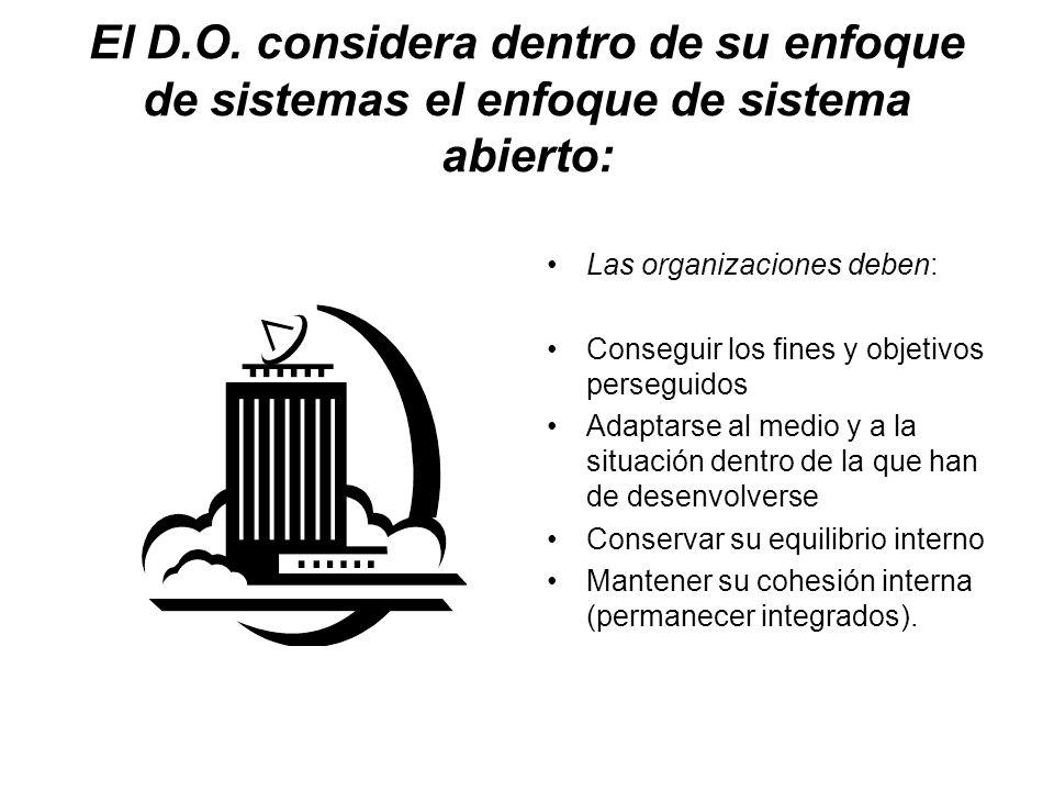 El D.O. considera dentro de su enfoque de sistemas el enfoque de sistema abierto: Las organizaciones deben: Conseguir los fines y objetivos perseguido
