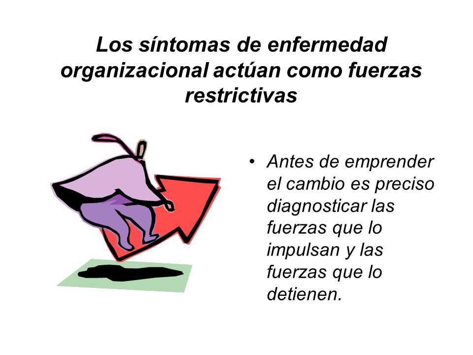 Los síntomas de enfermedad organizacional actúan como fuerzas restrictivas Antes de emprender el cambio es preciso diagnosticar las fuerzas que lo imp