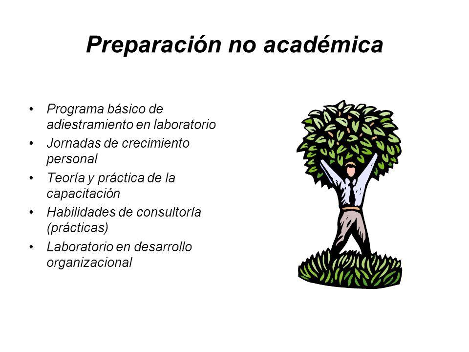 Preparación no académica Programa básico de adiestramiento en laboratorio Jornadas de crecimiento personal Teoría y práctica de la capacitación Habili
