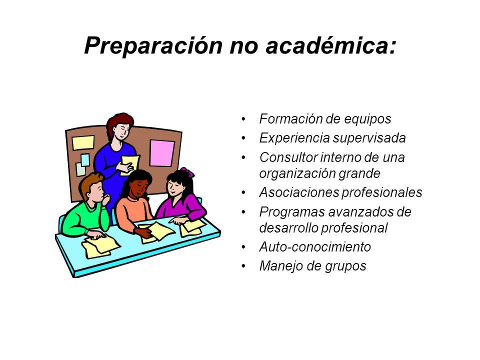 Preparación no académica: Formación de equipos Experiencia supervisada Consultor interno de una organización grande Asociaciones profesionales Program