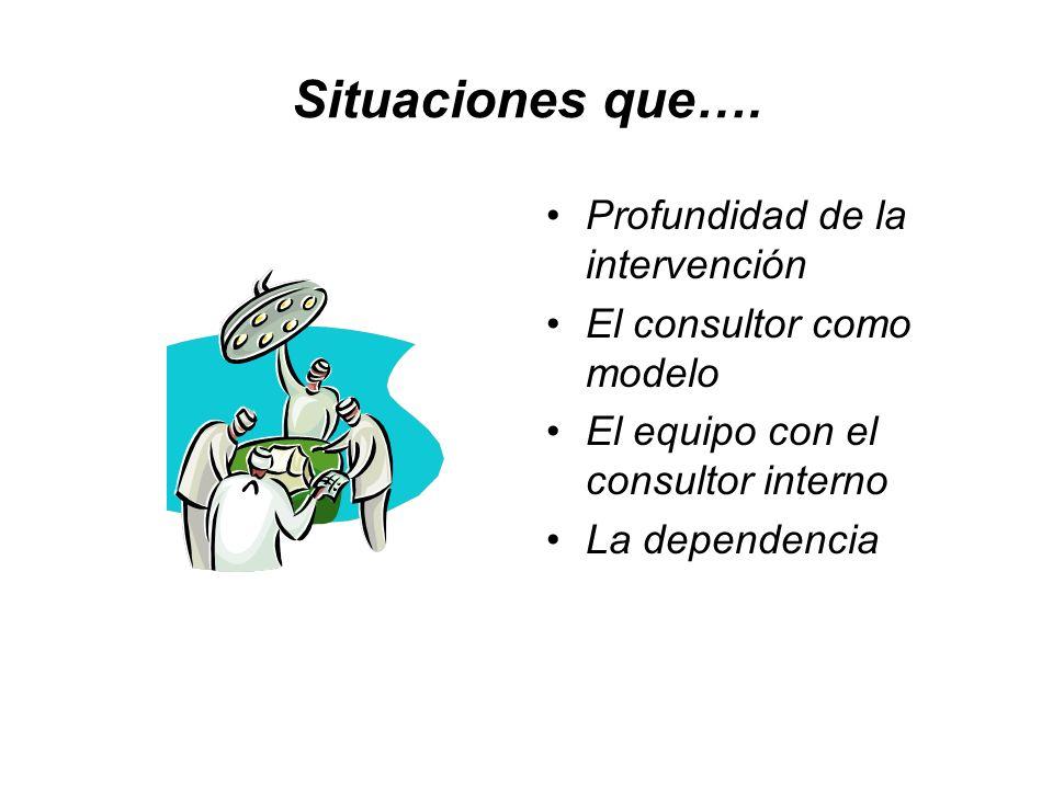 Situaciones que…. Profundidad de la intervención El consultor como modelo El equipo con el consultor interno La dependencia