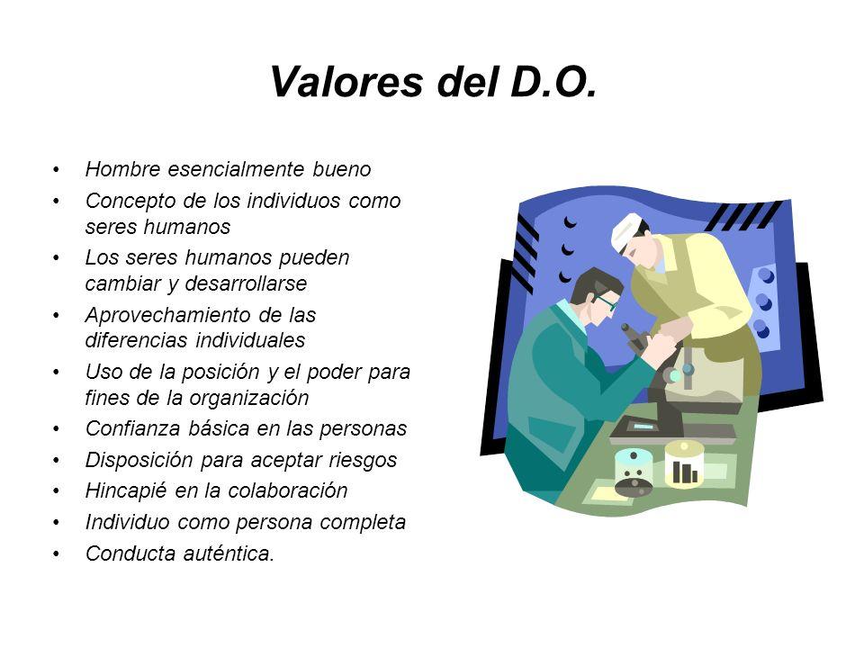 Valores del D.O. Hombre esencialmente bueno Concepto de los individuos como seres humanos Los seres humanos pueden cambiar y desarrollarse Aprovechami
