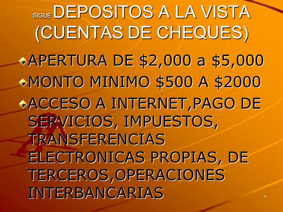 4 SIGUE DEPOSITOS A LA VISTA (CUENTAS DE CHEQUES) APERTURA DE $2,000 a $5,000 MONTO MINIMO $500 A $2000 ACCESO A INTERNET,PAGO DE SERVICIOS, IMPUESTOS