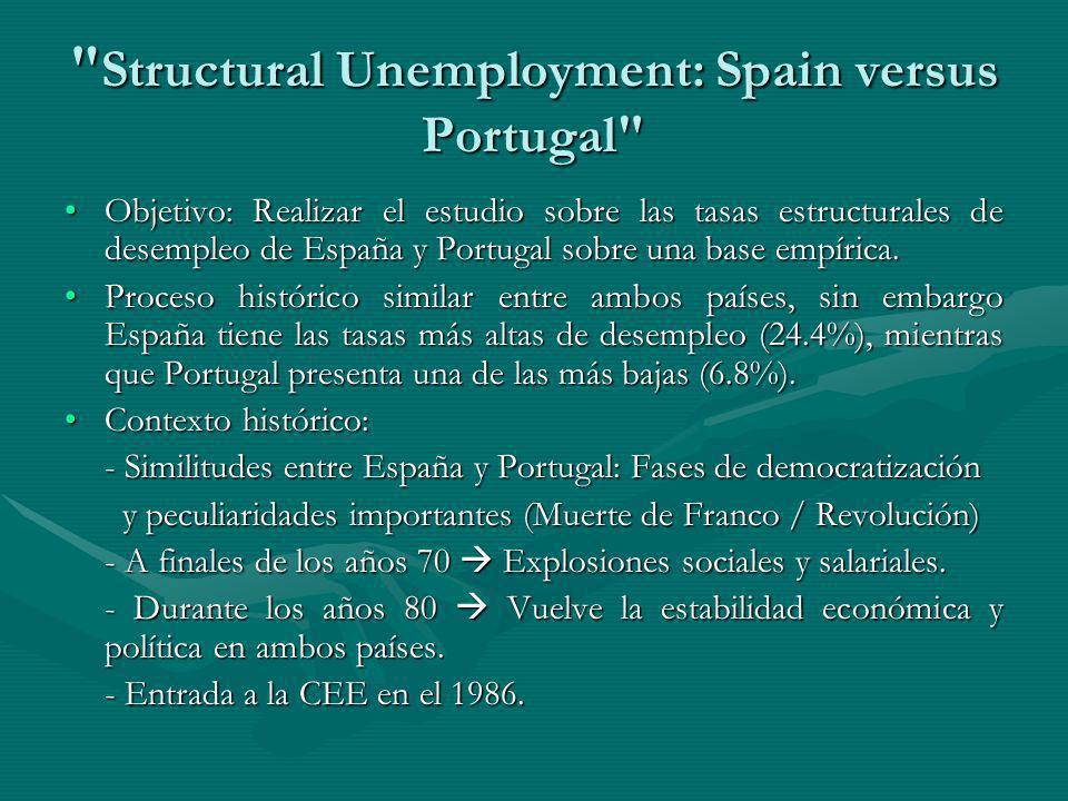 Structural Unemployment: Spain versus Portugal Objetivo: Realizar el estudio sobre las tasas estructurales de desempleo de España y Portugal sobre una base empírica.Objetivo: Realizar el estudio sobre las tasas estructurales de desempleo de España y Portugal sobre una base empírica.