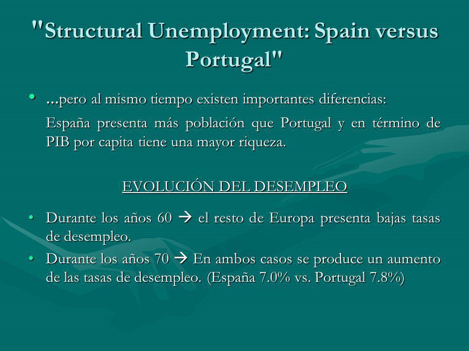 Structural Unemployment: Spain versus Portugal ...