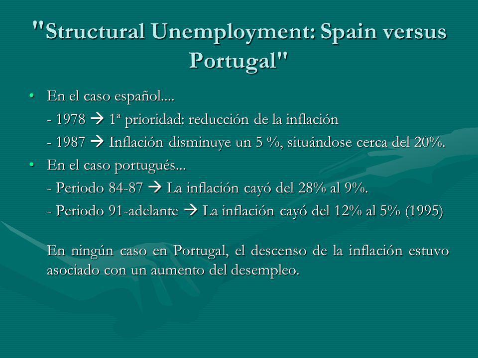 Structural Unemployment: Spain versus Portugal En el caso español....En el caso español....