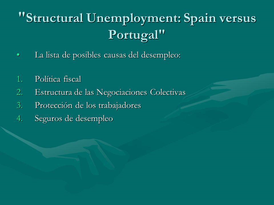 Structural Unemployment: Spain versus Portugal La lista de posibles causas del desempleo:La lista de posibles causas del desempleo: 1.Política fiscal 2.Estructura de las Negociaciones Colectivas 3.Protección de los trabajadores 4.Seguros de desempleo