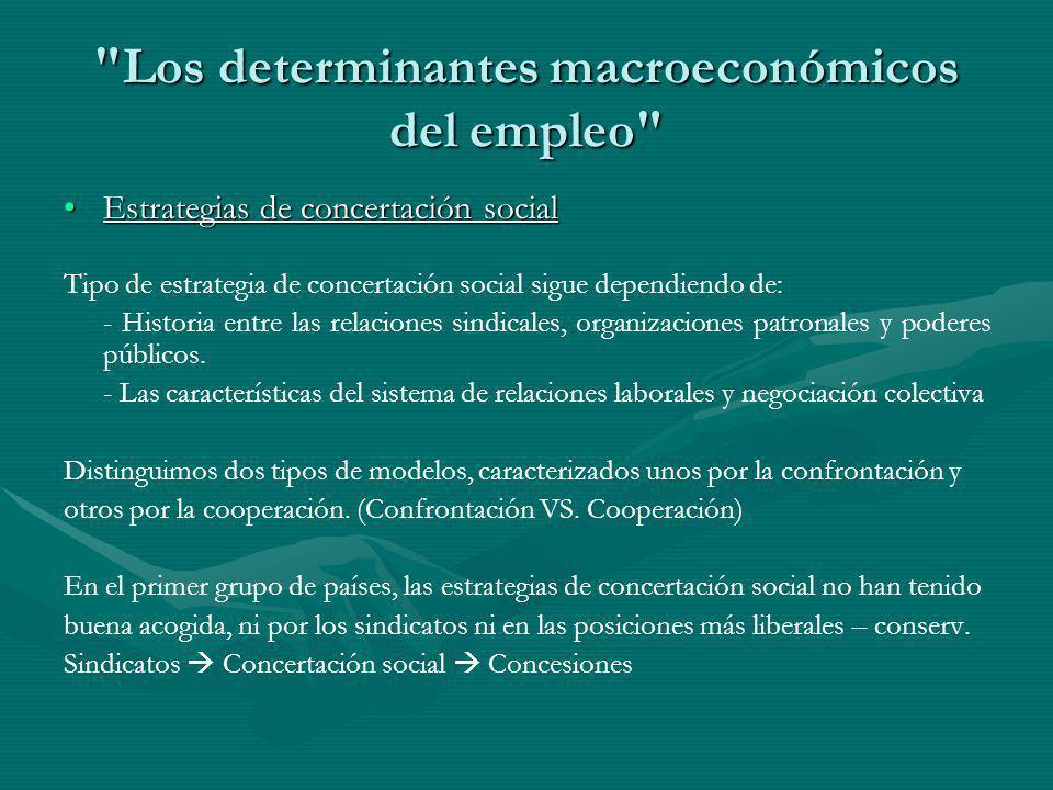 Los determinantes macroeconómicos del empleo Estrategias de concertación socialEstrategias de concertación social Tipo de estrategia de concertación social sigue dependiendo de: - Historia entre las relaciones sindicales, organizaciones patronales y poderes públicos.