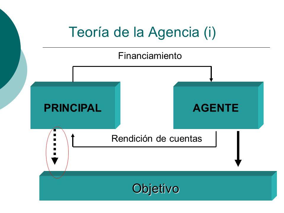 Teoría de la Agencia (i) PRINCIPALAGENTE Rendición de cuentas Financiamiento Objetivo