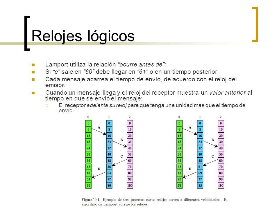 Relojes lógicos Lamport utiliza la relación ocurre antes de: Si c sale en 60 debe llegar en 61 o en un tiempo posterior. Cada mensaje acarrea el tiemp