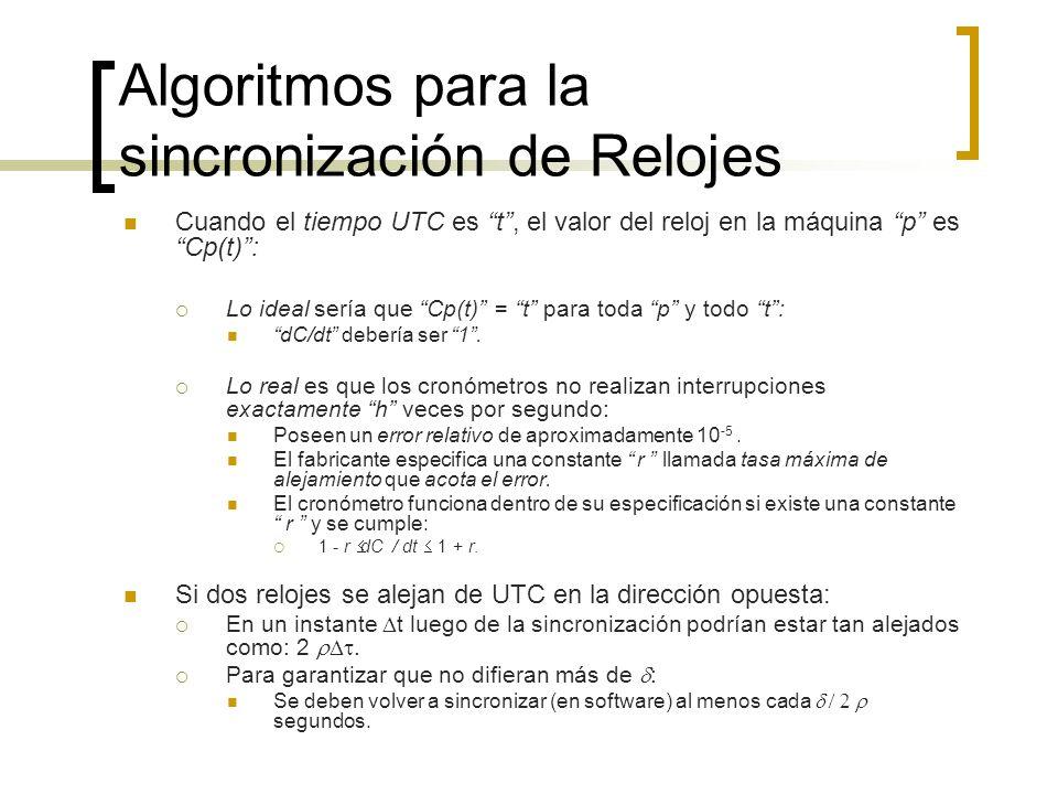 Algoritmos para la sincronización de Relojes Cuando el tiempo UTC es t, el valor del reloj en la máquina p es Cp(t): Lo ideal sería que Cp(t) = t para