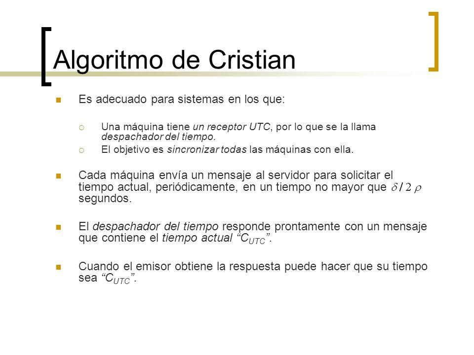 Algoritmo de Cristian Es adecuado para sistemas en los que: Una máquina tiene un receptor UTC, por lo que se la llama despachador del tiempo. El objet