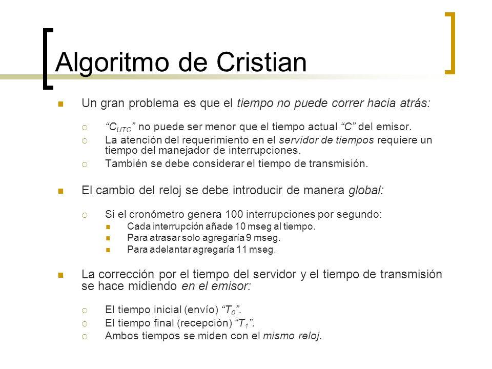 Algoritmo de Cristian Un gran problema es que el tiempo no puede correr hacia atrás: C UTC no puede ser menor que el tiempo actual C del emisor. La at