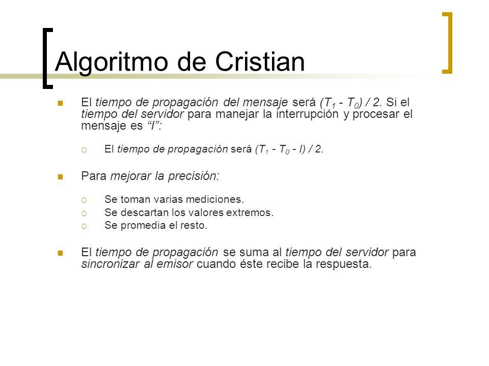 Algoritmo de Cristian El tiempo de propagación del mensaje será (T 1 - T 0 ) / 2. Si el tiempo del servidor para manejar la interrupción y procesar el