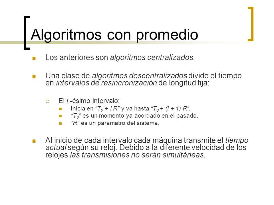 Algoritmos con promedio Los anteriores son algoritmos centralizados. Una clase de algoritmos descentralizados divide el tiempo en intervalos de resinc