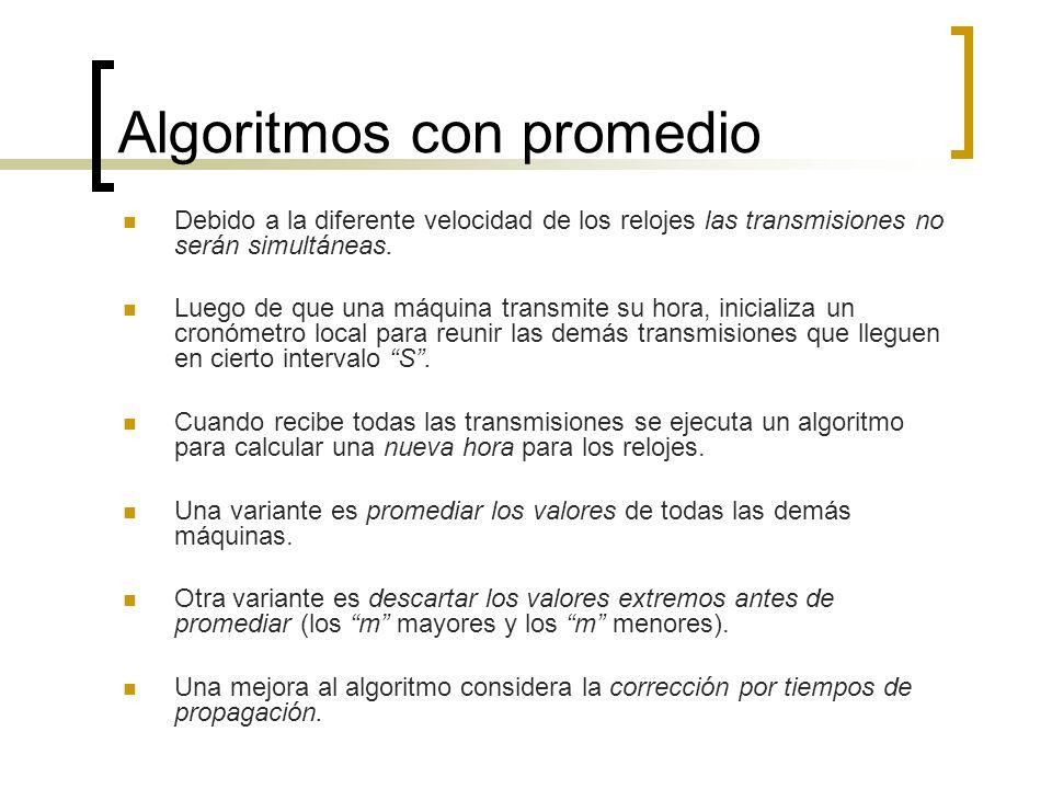 Algoritmos con promedio Debido a la diferente velocidad de los relojes las transmisiones no serán simultáneas. Luego de que una máquina transmite su h