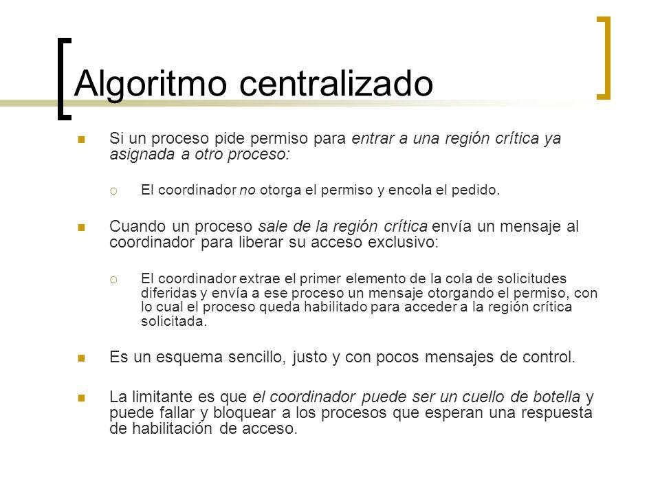 Algoritmo centralizado Si un proceso pide permiso para entrar a una región crítica ya asignada a otro proceso: El coordinador no otorga el permiso y e