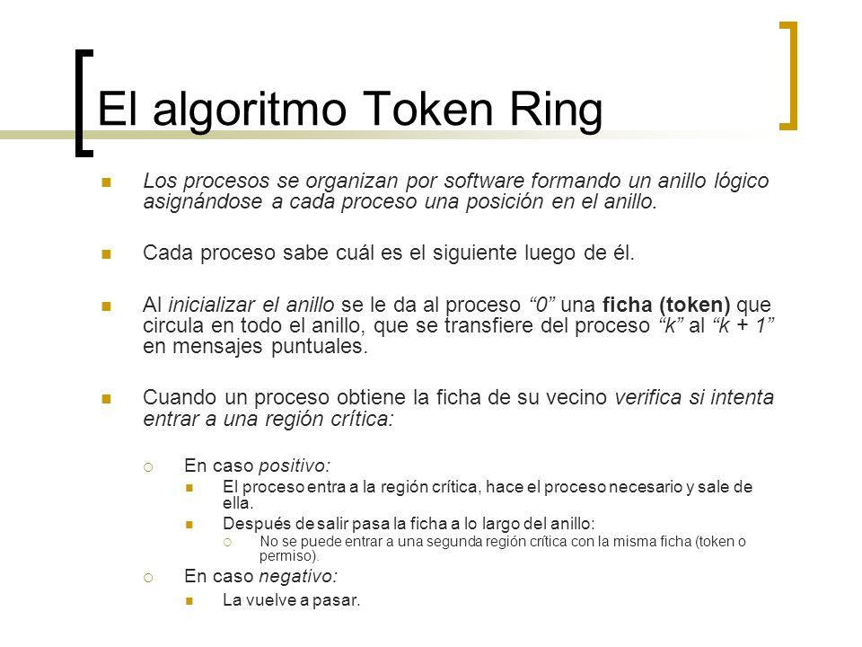 El algoritmo Token Ring Los procesos se organizan por software formando un anillo lógico asignándose a cada proceso una posición en el anillo. Cada pr