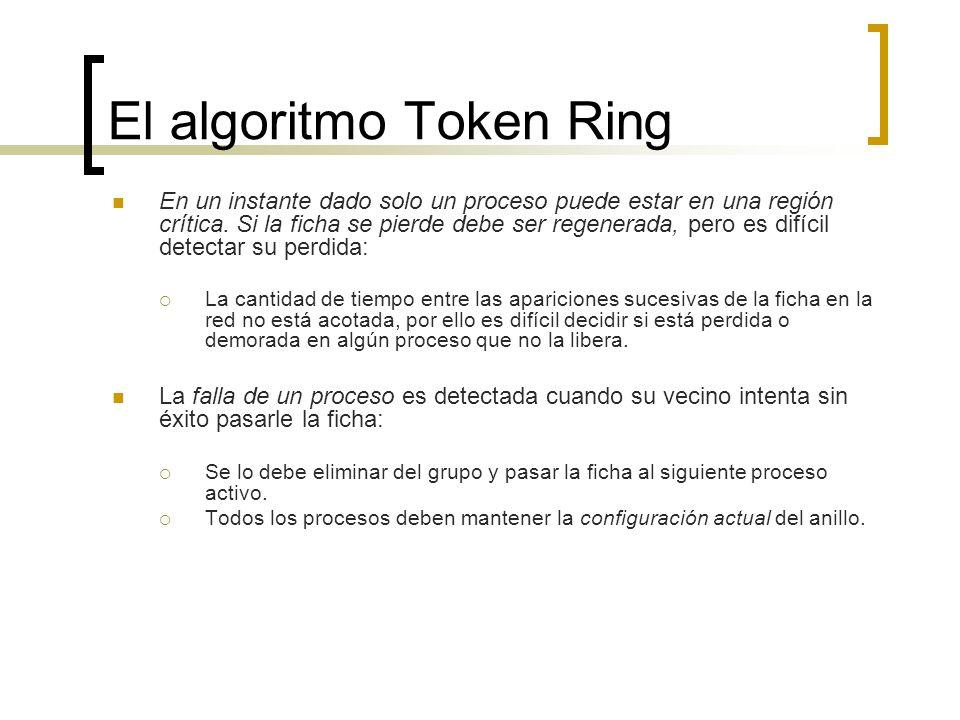 El algoritmo Token Ring En un instante dado solo un proceso puede estar en una región crítica. Si la ficha se pierde debe ser regenerada, pero es difí