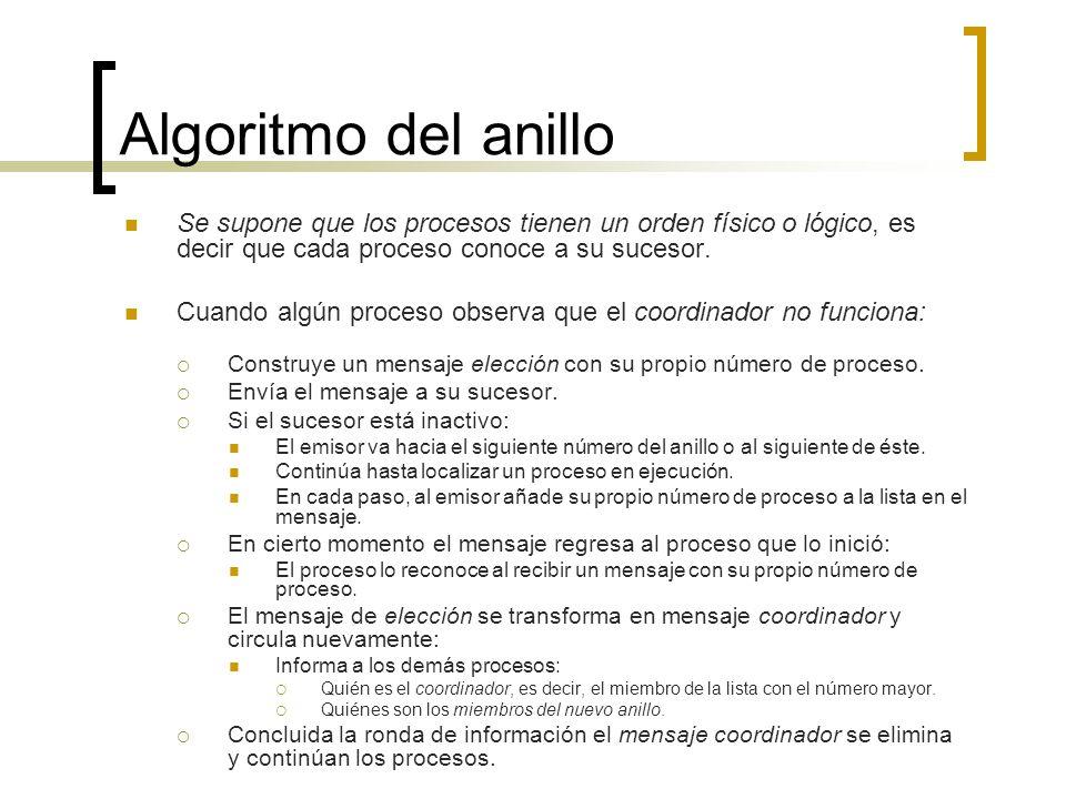 Algoritmo del anillo Se supone que los procesos tienen un orden físico o lógico, es decir que cada proceso conoce a su sucesor. Cuando algún proceso o