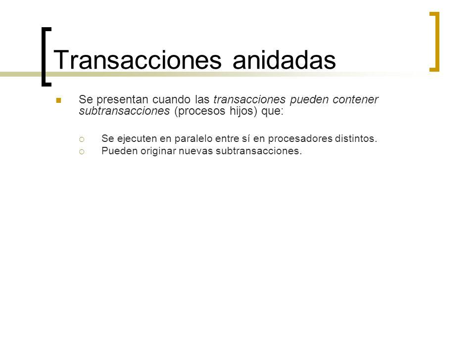 Transacciones anidadas Se presentan cuando las transacciones pueden contener subtransacciones (procesos hijos) que: Se ejecuten en paralelo entre sí e