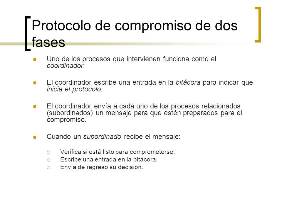 Protocolo de compromiso de dos fases Uno de los procesos que intervienen funciona como el coordinador. El coordinador escribe una entrada en la bitáco