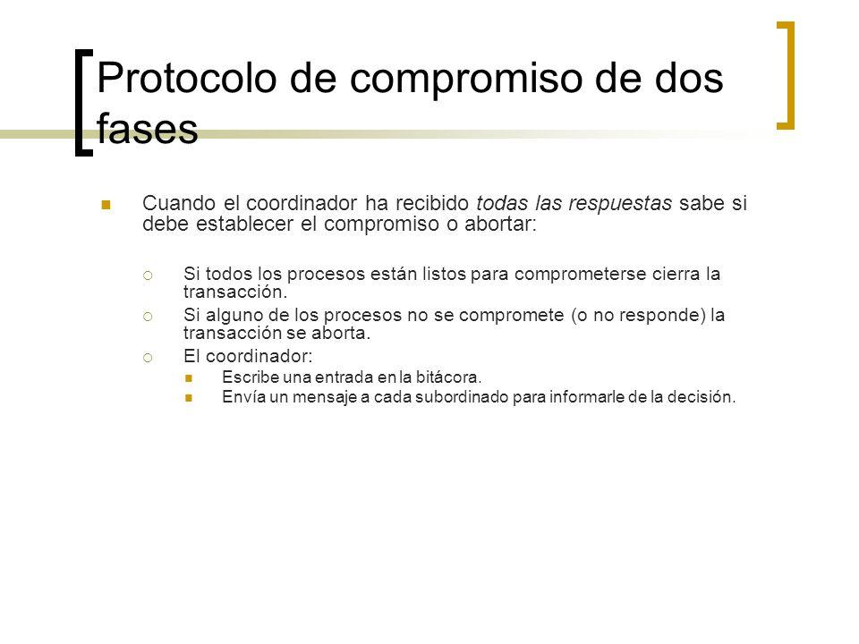 Protocolo de compromiso de dos fases Cuando el coordinador ha recibido todas las respuestas sabe si debe establecer el compromiso o abortar: Si todos