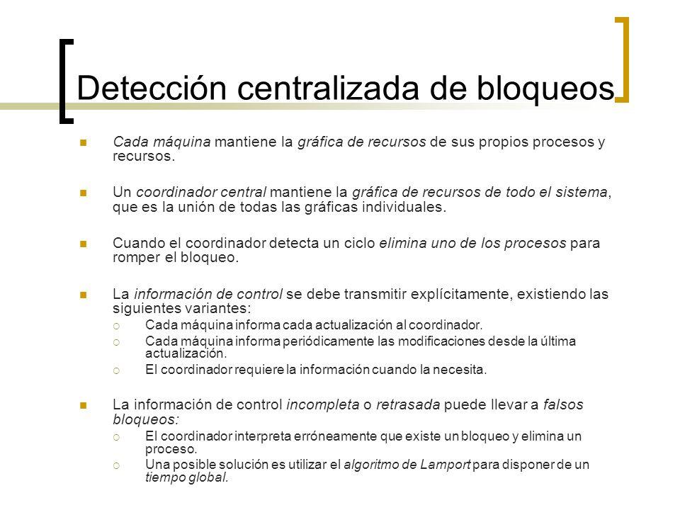 Detección centralizada de bloqueos Cada máquina mantiene la gráfica de recursos de sus propios procesos y recursos. Un coordinador central mantiene la