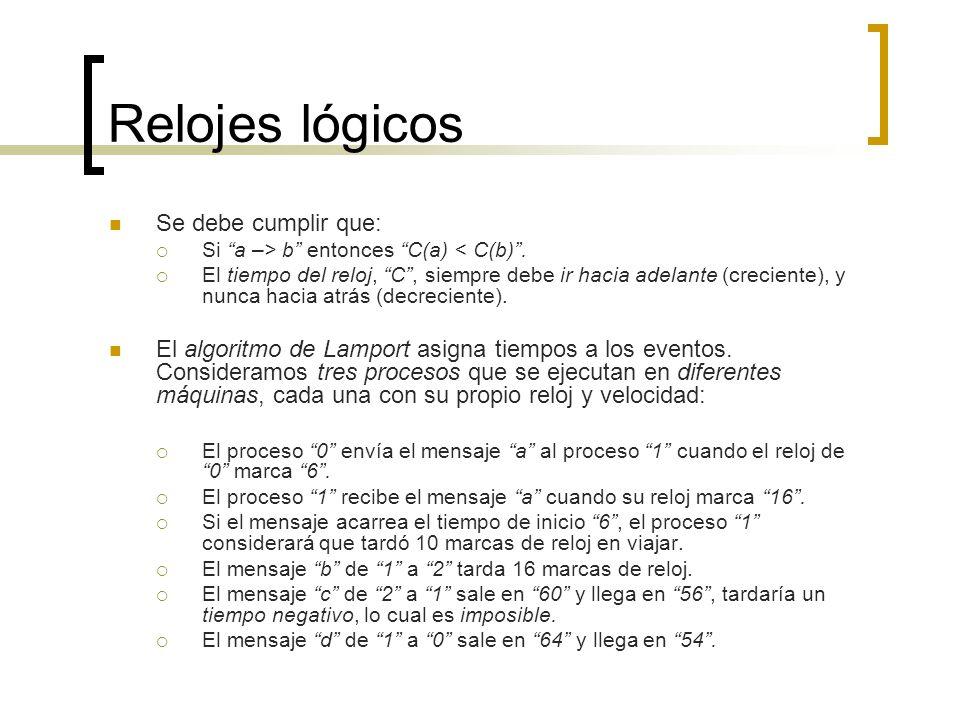 Relojes lógicos Lamport utiliza la relación ocurre antes de: Si c sale en 60 debe llegar en 61 o en un tiempo posterior.