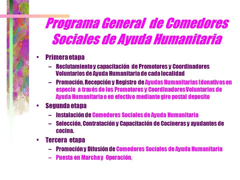 Por último, si tu Ayuda Humanitaria es en efectivo –Envíala por giro postal a: Fundación Social Ayuda Humanitaria A C Calle Río Huixtla, Manzana 13, #