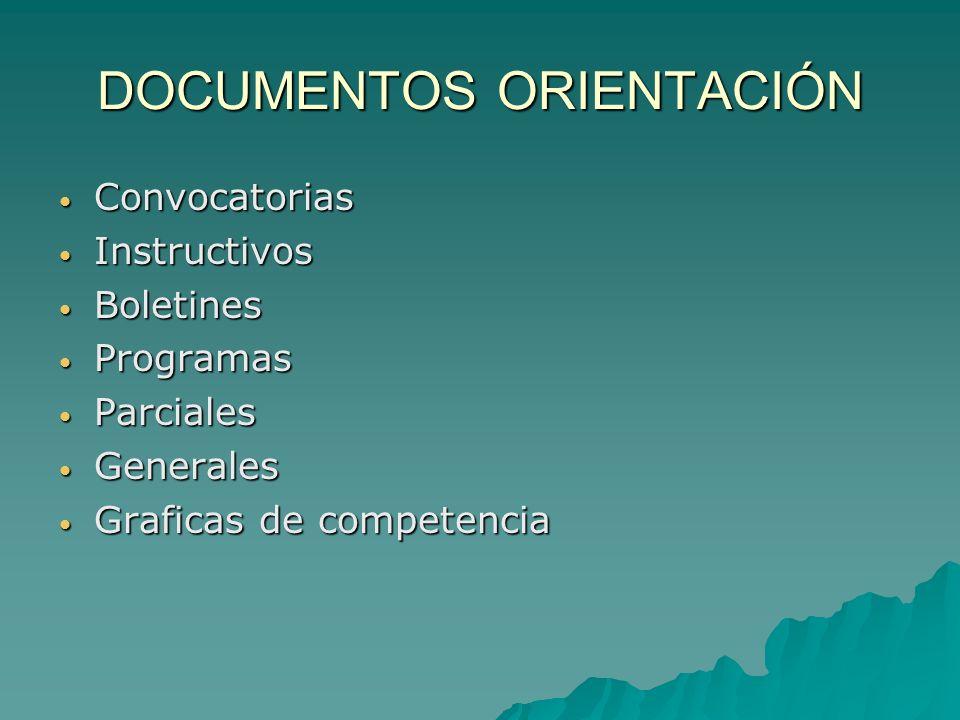 DOCUMENTOS ORIENTACIÓN Convocatoria: Es el documento oficial que establece la reglamentación general para la adecuada organización de una competencia deportiva.