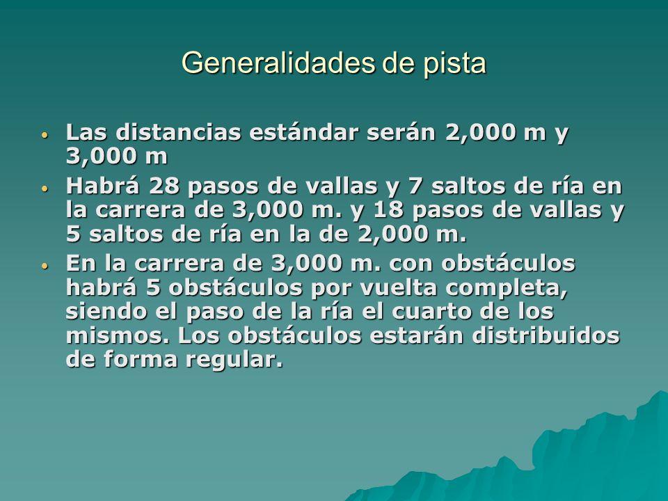 Generalidades de pista Las distancias estándar serán 2,000 m y 3,000 m Las distancias estándar serán 2,000 m y 3,000 m Habrá 28 pasos de vallas y 7 sa