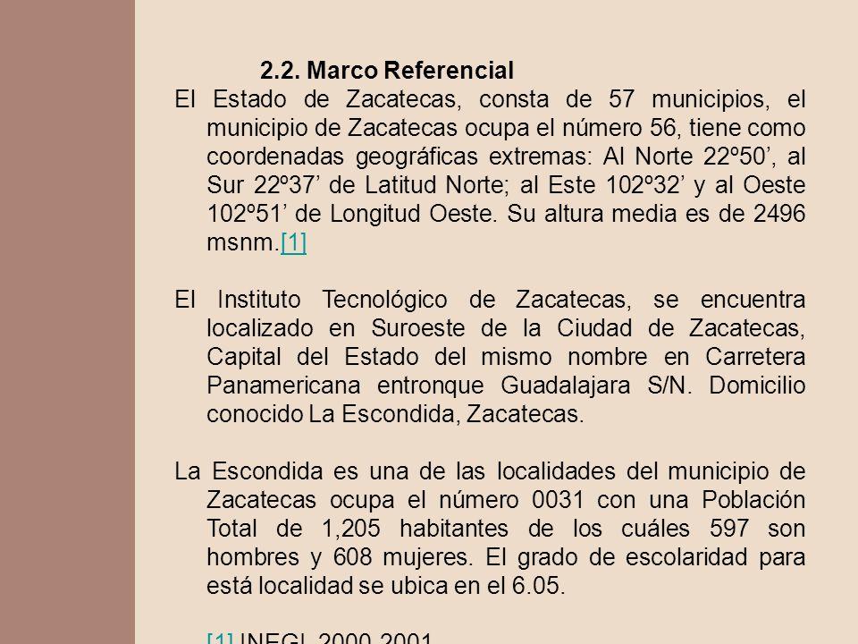 2.2. Marco Referencial El Estado de Zacatecas, consta de 57 municipios, el municipio de Zacatecas ocupa el número 56, tiene como coordenadas geográfic