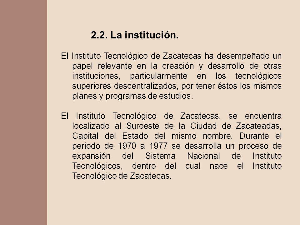 2.2. La institución. El Instituto Tecnológico de Zacatecas ha desempeñado un papel relevante en la creación y desarrollo de otras instituciones, parti