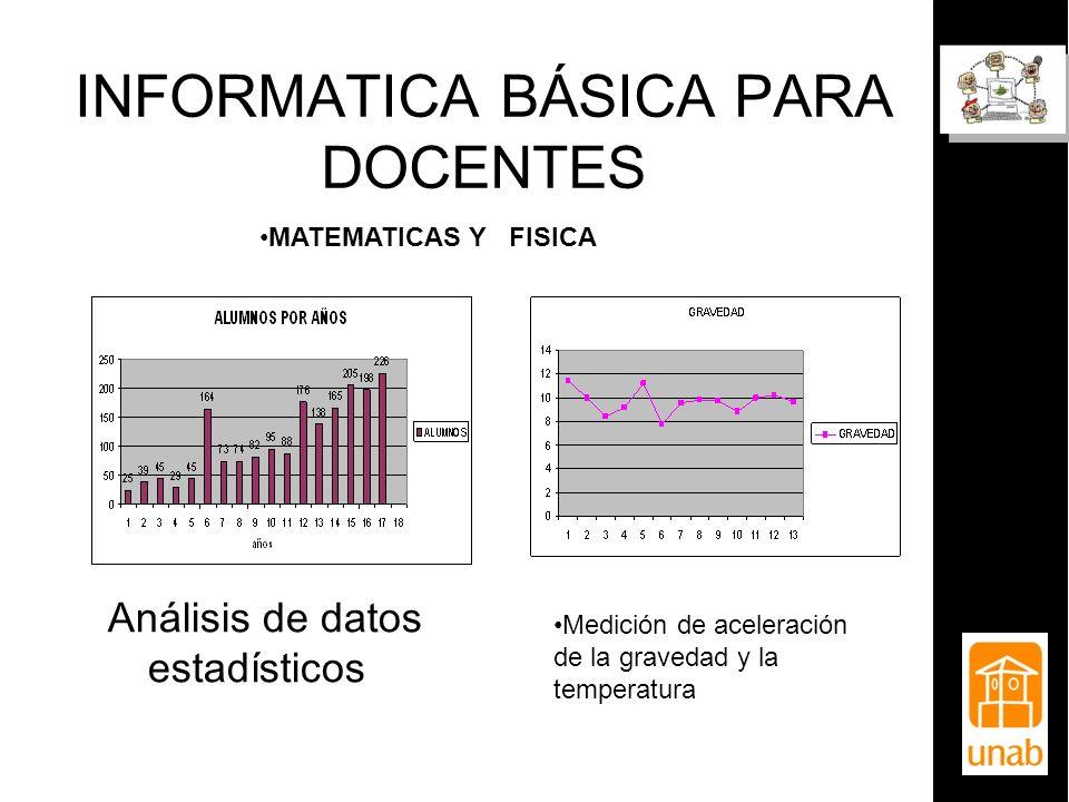 INFORMATICA BÁSICA PARA DOCENTES Análisis de datos estadísticos Medición de aceleración de la gravedad y la temperatura MATEMATICAS Y FISICA