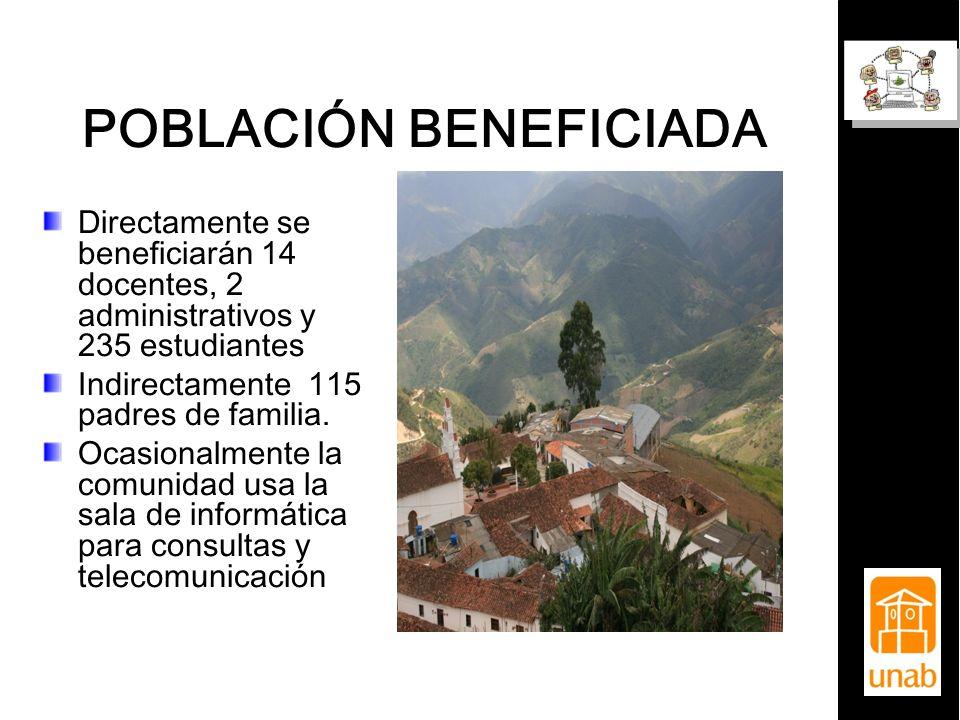 POBLACIÓN BENEFICIADA Directamente se beneficiarán 14 docentes, 2 administrativos y 235 estudiantes Indirectamente 115 padres de familia. Ocasionalmen