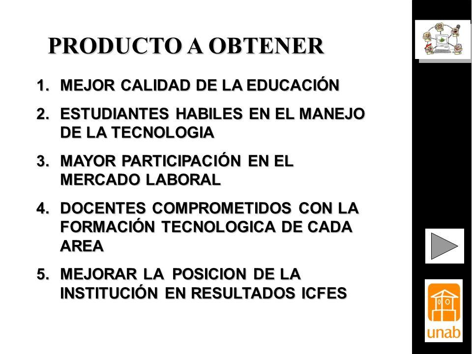 1.MEJOR CALIDAD DE LA EDUCACIÓN 2.ESTUDIANTES HABILES EN EL MANEJO DE LA TECNOLOGIA 3.MAYOR PARTICIPACIÓN EN EL MERCADO LABORAL 4.DOCENTES COMPROMETID