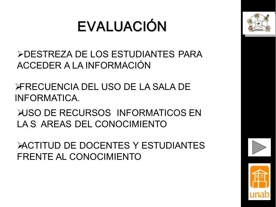 EVALUACIÓN DESTREZA DE LOS ESTUDIANTES PARA ACCEDER A LA INFORMACIÓN FRECUENCIA DEL USO DE LA SALA DE INFORMATICA. USO DE RECURSOS INFORMATICOS EN LA