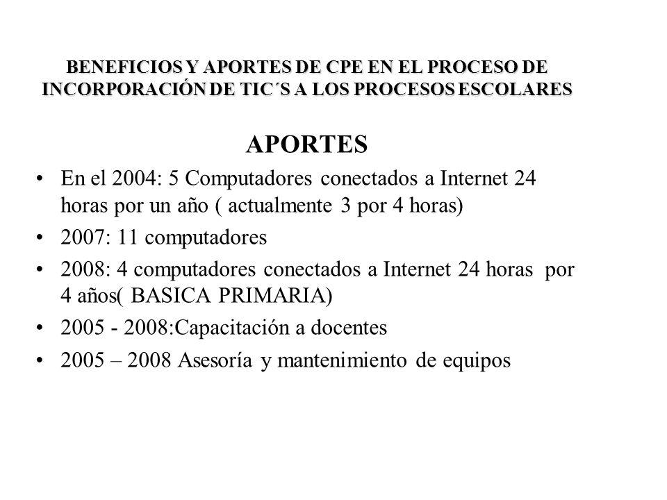 BENEFICIOS Y APORTES DE CPE EN EL PROCESO DE INCORPORACIÓN DE TIC´S A LOS PROCESOS ESCOLARES APORTES En el 2004: 5 Computadores conectados a Internet