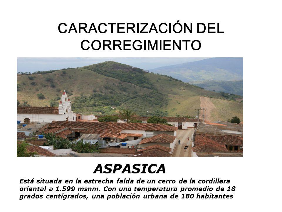CARACTERIZACIÓN DEL CORREGIMIENTO ASPASICA Está situada en la estrecha falda de un cerro de la cordillera oriental a 1.599 msnm. Con una temperatura p