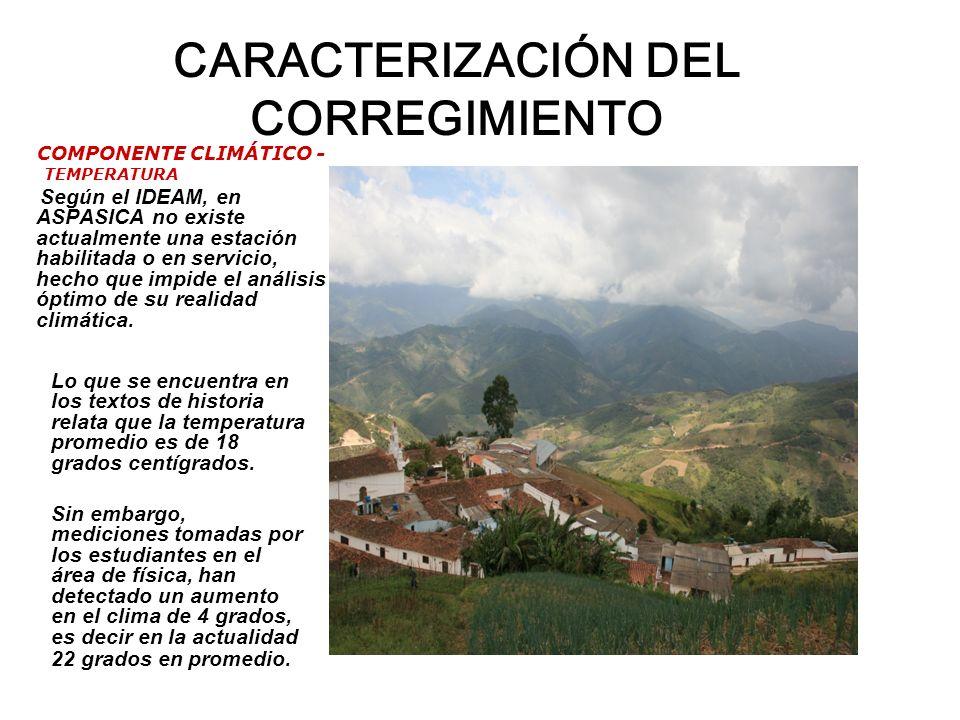 CARACTERIZACIÓN DEL CORREGIMIENTO COMPONENTE CLIMÁTICO - TEMPERATURA Según el IDEAM, en ASPASICA no existe actualmente una estación habilitada o en se