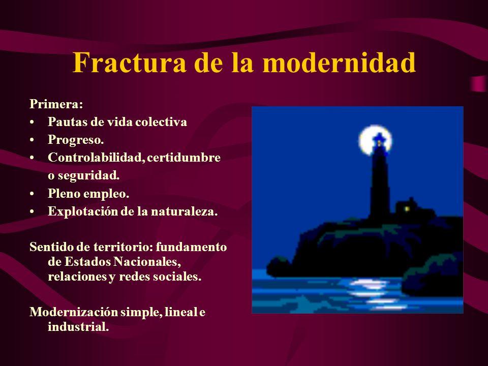 Fractura de la modernidad Primera: Pautas de vida colectiva Progreso. Controlabilidad, certidumbre o seguridad. Pleno empleo. Explotación de la natura