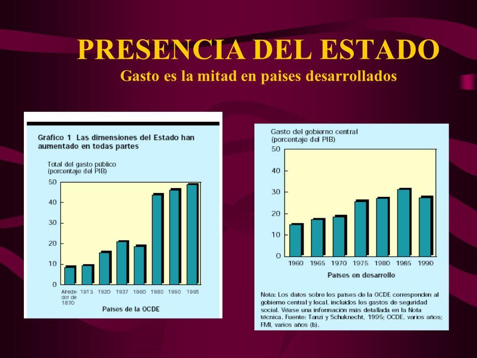 PRESENCIA DEL ESTADO Gasto es la mitad en paises desarrollados