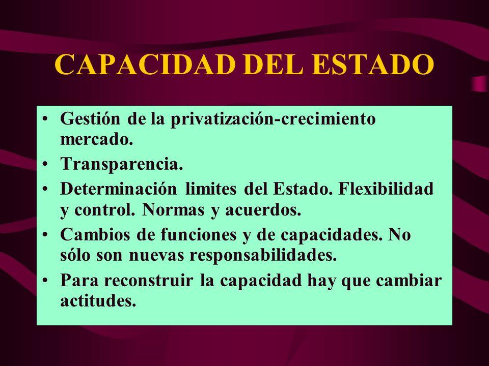 Gestión de la privatización-crecimiento mercado. Transparencia. Determinación limites del Estado. Flexibilidad y control. Normas y acuerdos. Cambios d