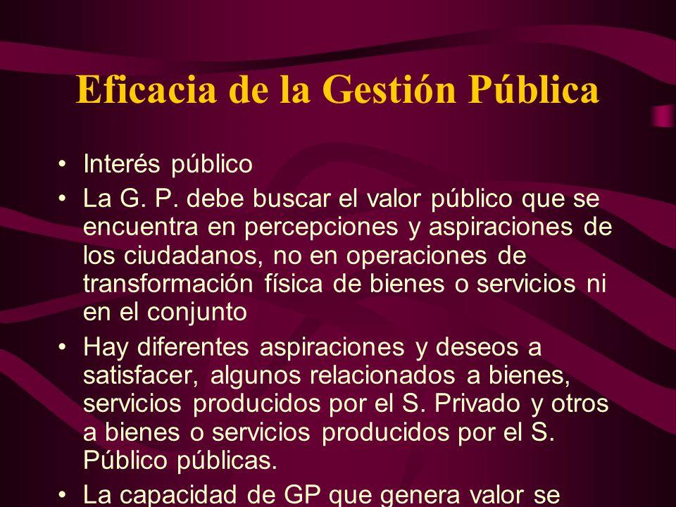 Eficacia de la Gestión Pública Interés público La G. P. debe buscar el valor público que se encuentra en percepciones y aspiraciones de los ciudadanos