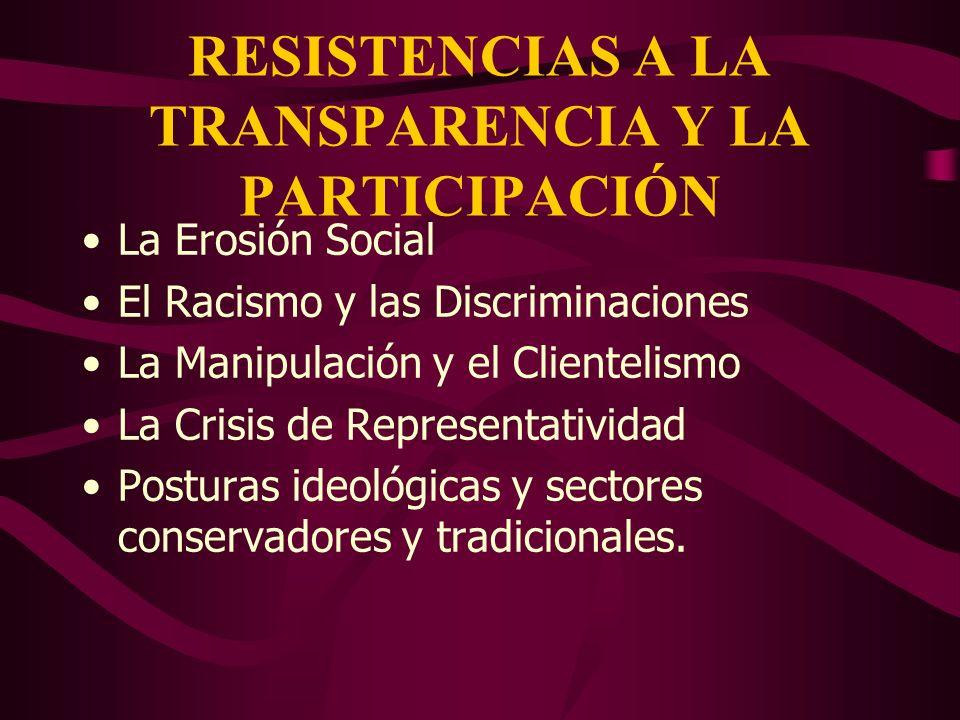 RESISTENCIAS A LA TRANSPARENCIA Y LA PARTICIPACIÓN La Erosión Social El Racismo y las Discriminaciones La Manipulación y el Clientelismo La Crisis de